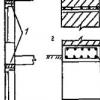 Виготовлення армованого поясу