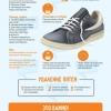 Як доглядати за взуттям в осінній період. Дощ і сльота дарма!