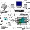 Які основні характеристики комп`ютера: пристрій, параметри