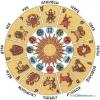 Найточніший гороскоп