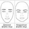Вибір зачіски для худого типу особи